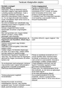 Microsoft Word - Tanácsok hőhullám idejére.doc